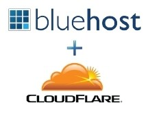 bluehost + cloudflare