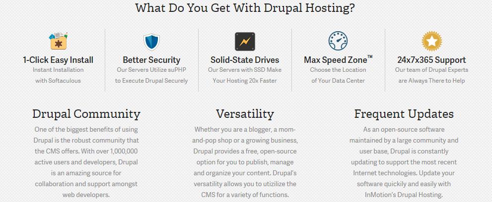Best Drupal Hosting 2017 | Top Cheap Drupal Hosting