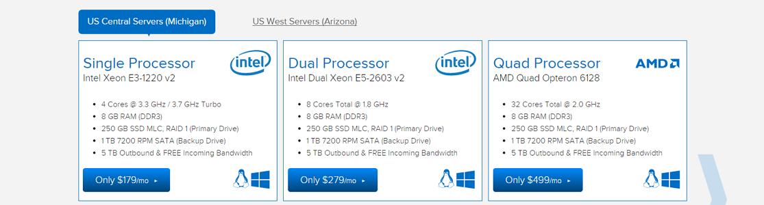 liquidweb dedicated server review package
