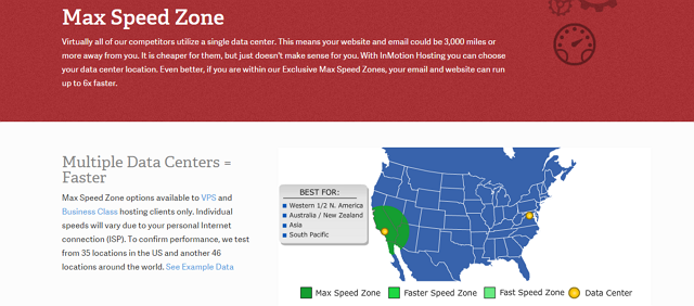 inmotionhosting max speed zones