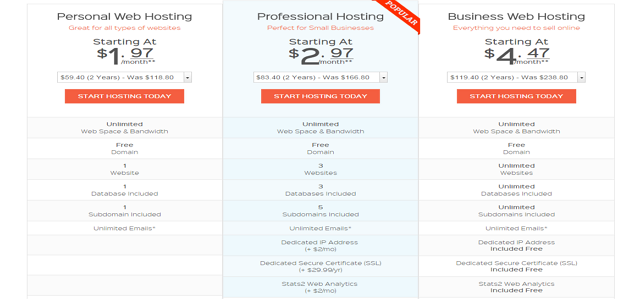 midphase shared hosting plans--1