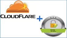 cloudfalre cdn+ssl