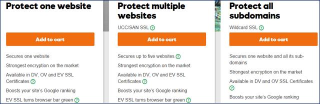 godaddy ssl features