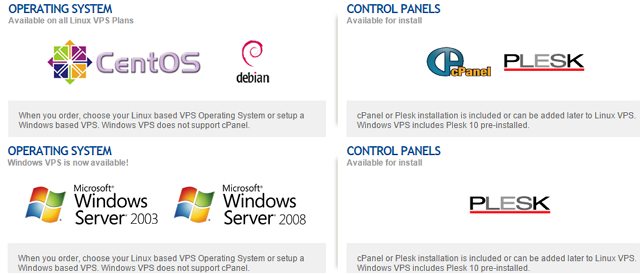 ixwebhosting-vps-features