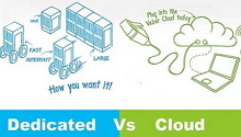 difference between cloud hosting and normal hosting